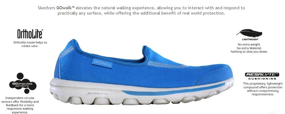 comfortable shoes helping the spine